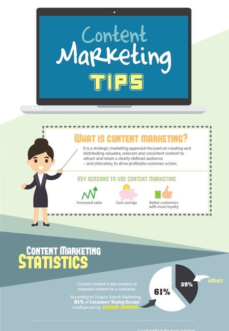Content marketing trends 1