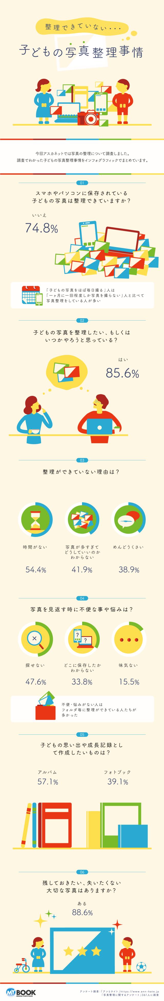 170227 %e5%86%99%e7%9c%9f%e6%95%b4%e7%90%86 cs5 ol
