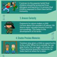 Significance of outdoor play