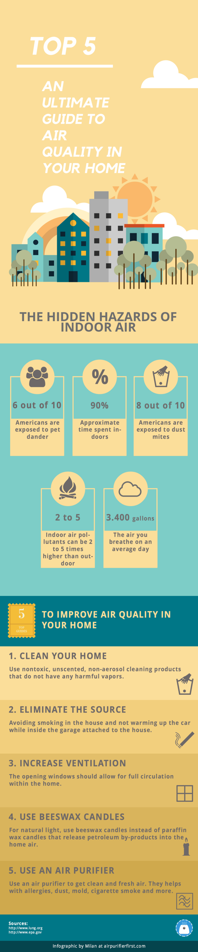 Clean air infographic plaza