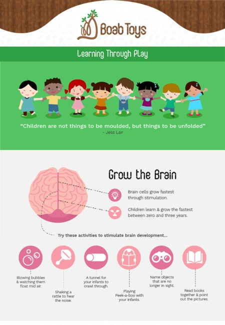 Boab toys learning through play infographic