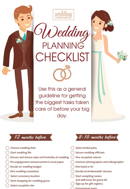 (12 m) wedding planning checklist