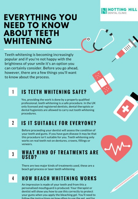 Teeth whitening   notting hill dental clinic
