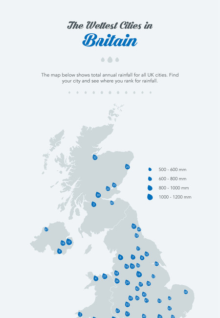 Wettest cities in britain infographic