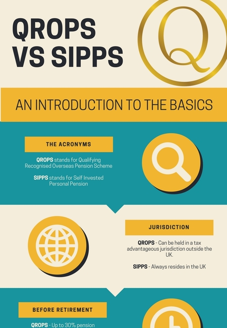 Qrops vs sipps an introduction to the basics
