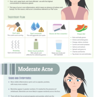 5 types of acne