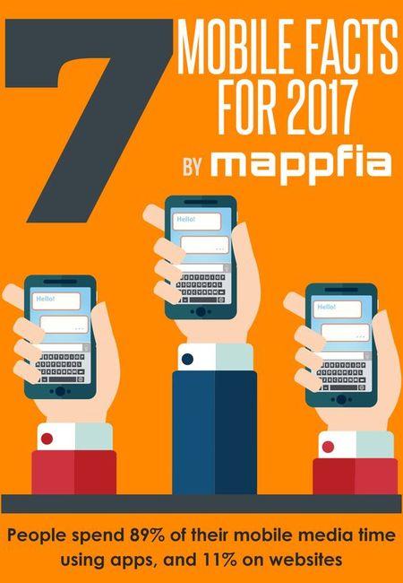 Top 7 mobile app development 2017