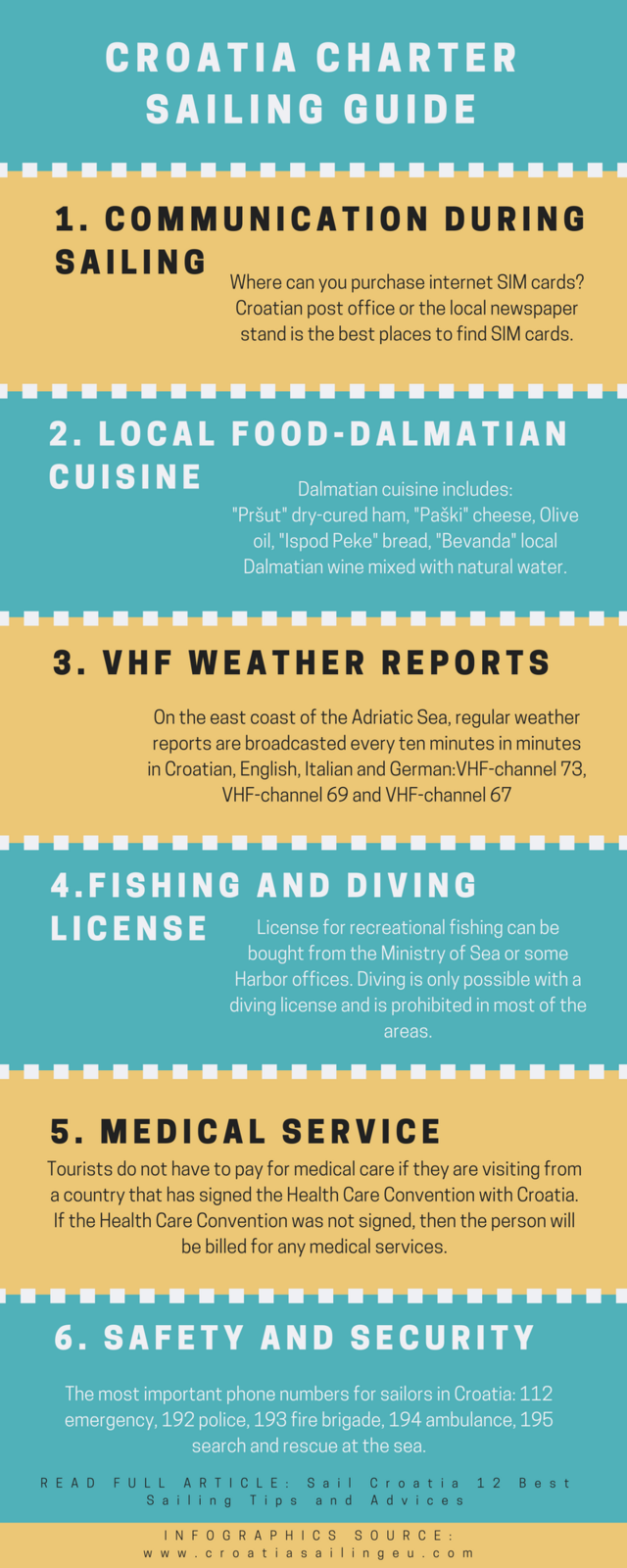 Sail croatia 12 best sailing tips and advices infographic