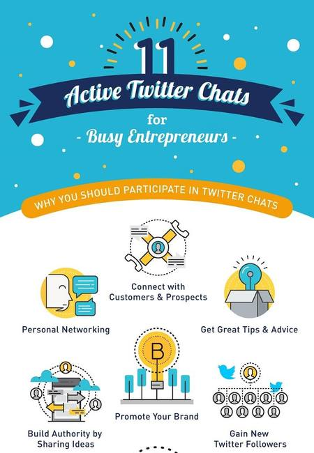 11 active twitter chats for busy entrepreneurs infographic high res