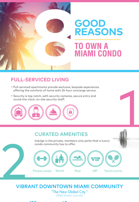 8reasons to own a condo in miami