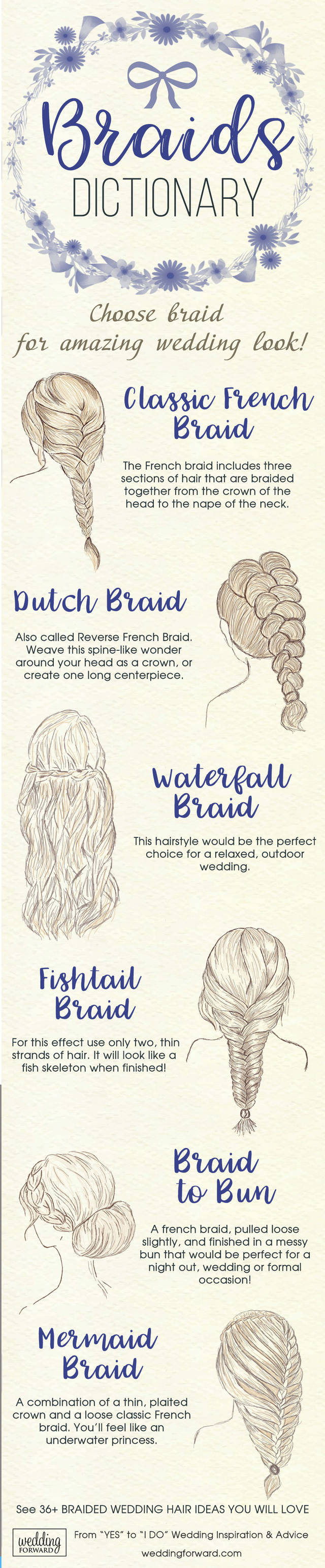 Braids dictionary