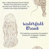 Braids dictionary