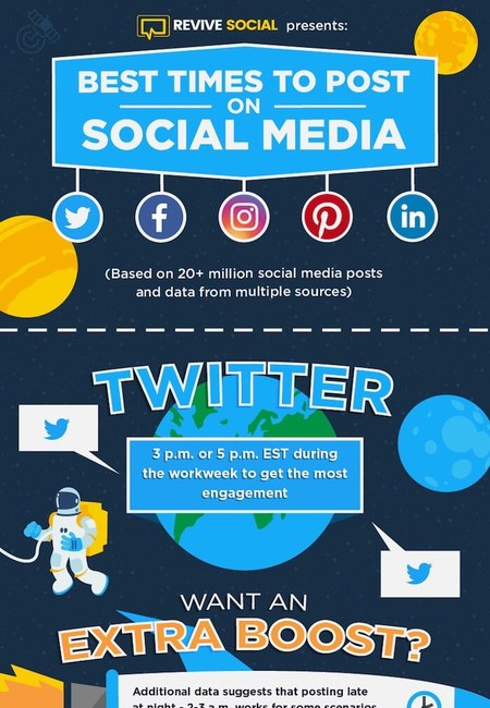 Best times to post on social media infographic 1