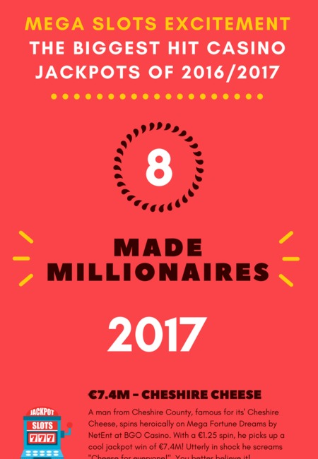 Infographic mega slots excitement the 8 biggest hit casino jackpots of 2016 and 2017