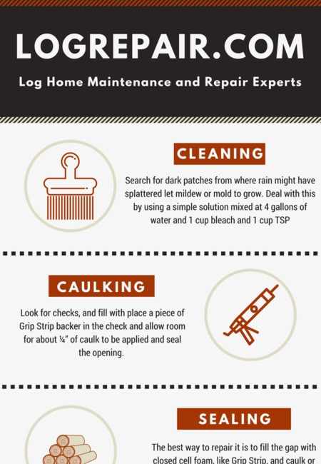 How to maintain your log home