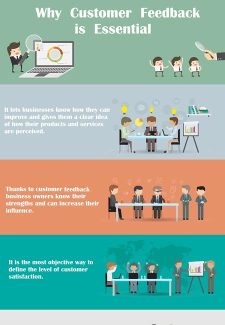 Why customer feedback is essential