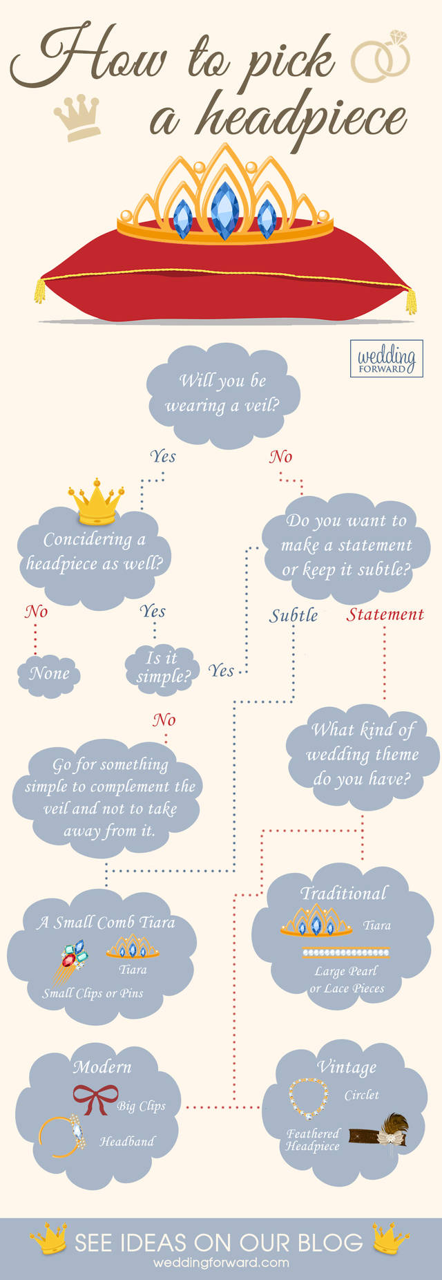 How to pick a wedding headpiece