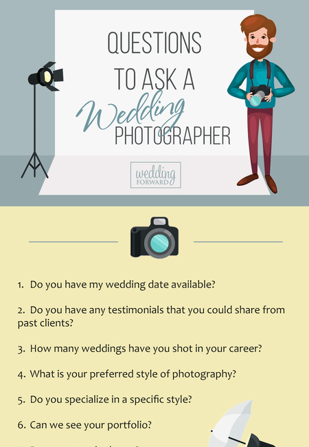 Questions to ask a wedding photographer