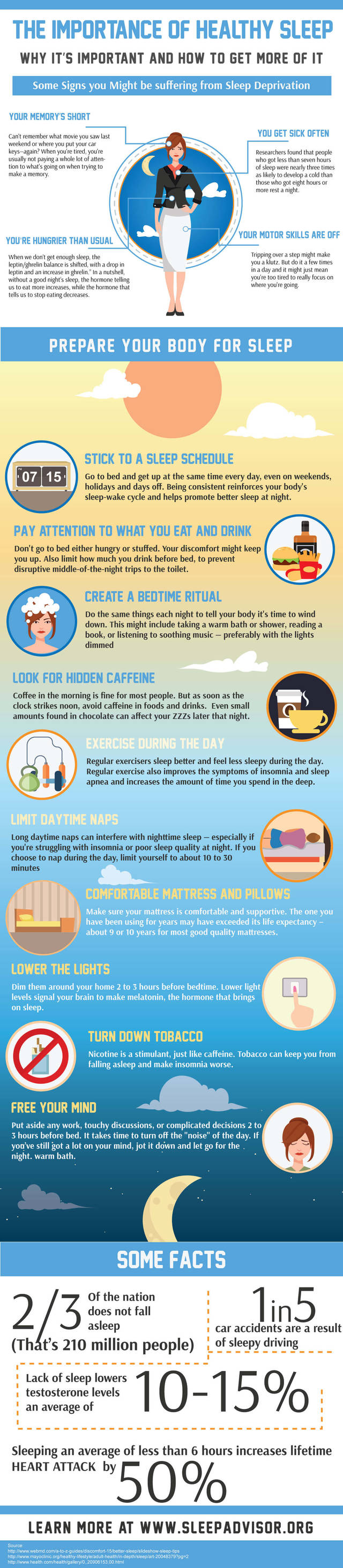The importance of healthy sleep infographic