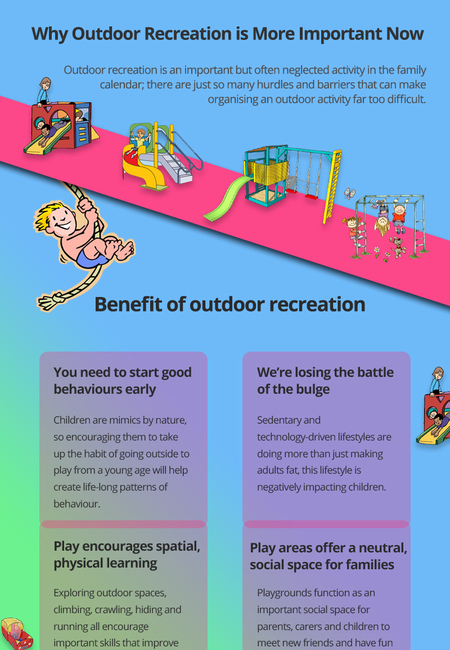 Why outdoor recreation is more important now