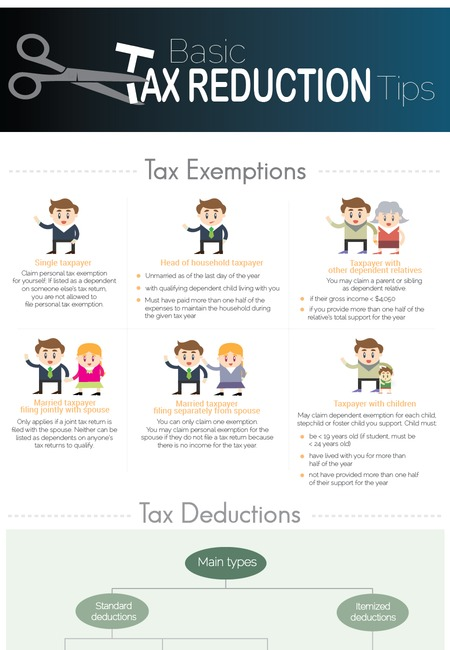 Basic tax reduction tips