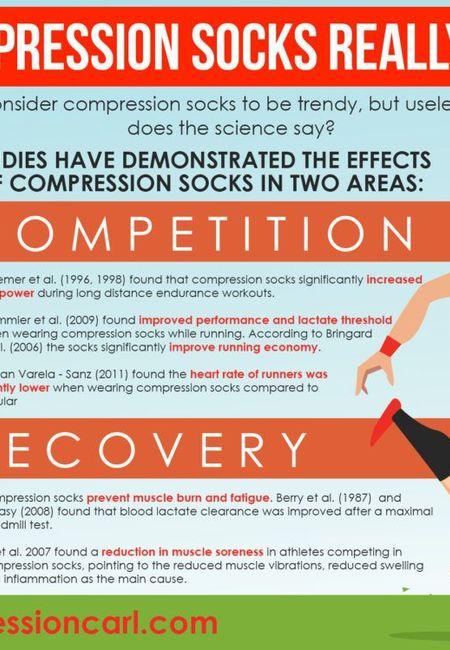 Compression socks 1024x749