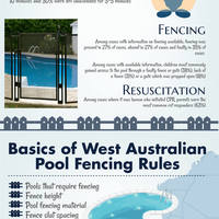Protect your outdoor area with pool fencing infographic