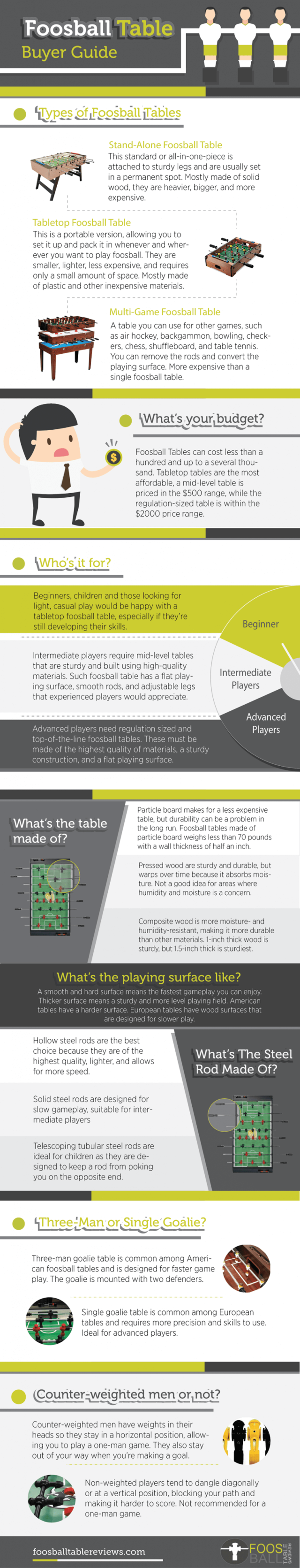 Foosball infographic