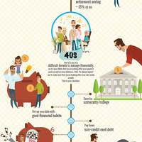 Finance goals infographic