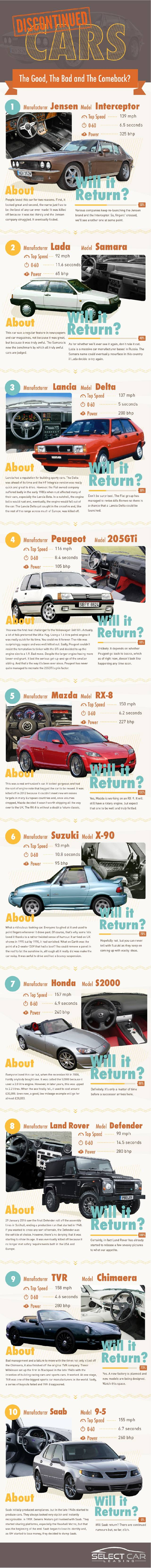Discontinued cars