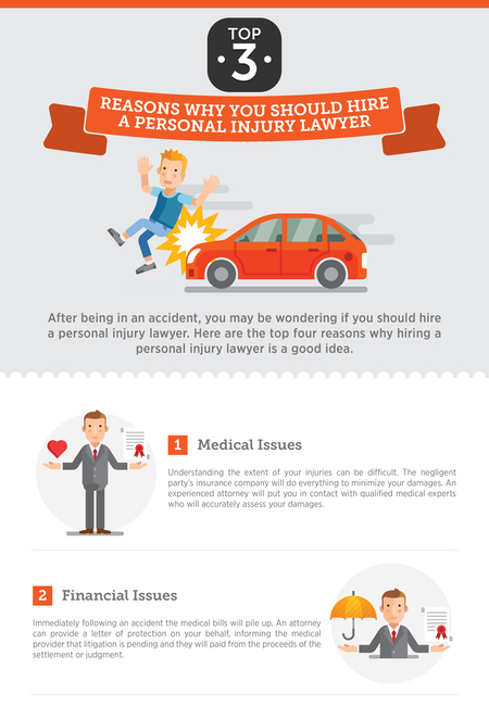 Reasons to hire personal injury lawyer