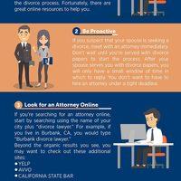 Find divorce lawyer