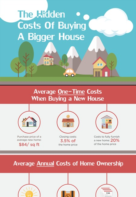 The hidden costs of buying a bigger house infographic