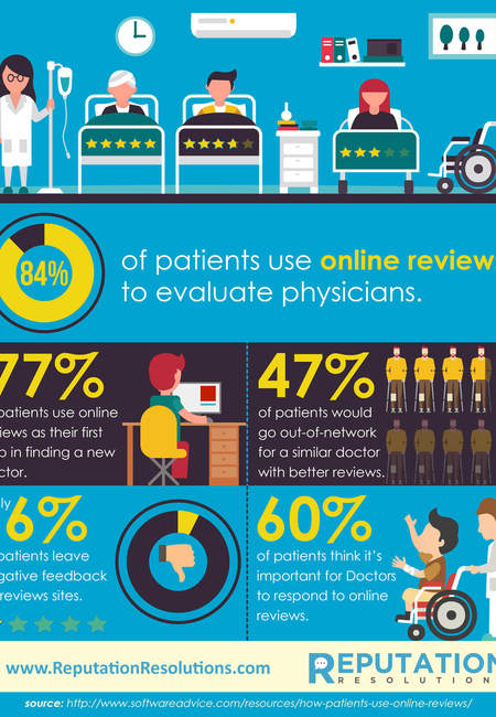 Evaluate physicians