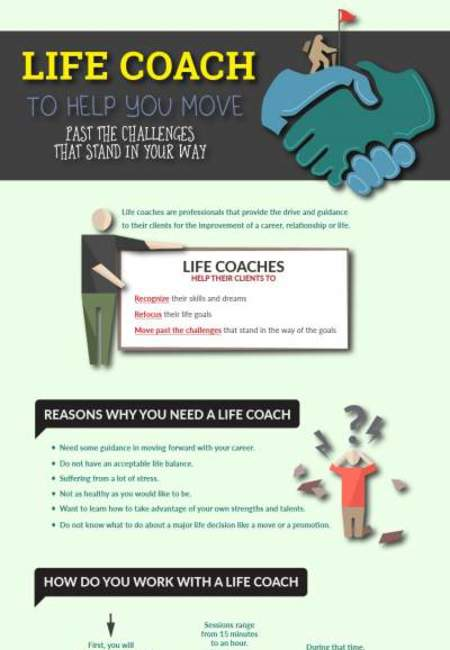2295   life coach to help you move past the challenges