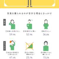 170531 %e5%86%99%e7%9c%9f%e8%8b%a6%e6%89%8b ol