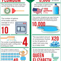 Plumbing fun facts02