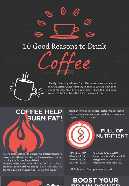 Coffee good reason infographic