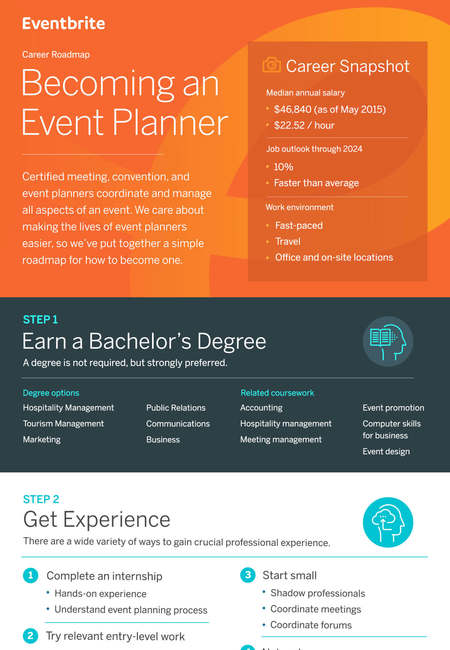 Eventbrite party planner x2 v04 1