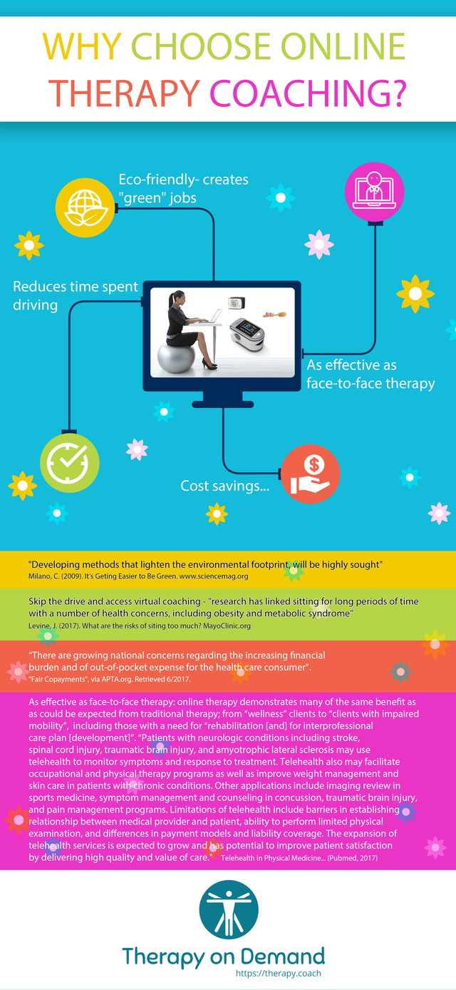 Therapyondemand infographic