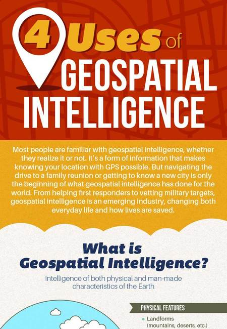 Usc mgist geospatial int 4 5