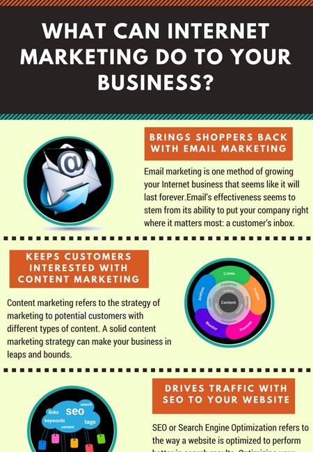 What can internet marketing do to your business