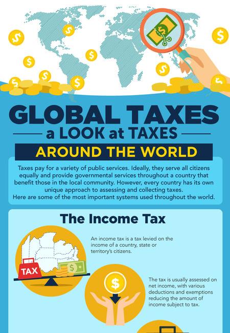 Global taxes