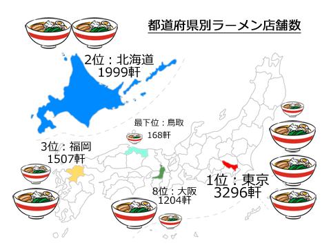 都道府県別ラーメン店舗数