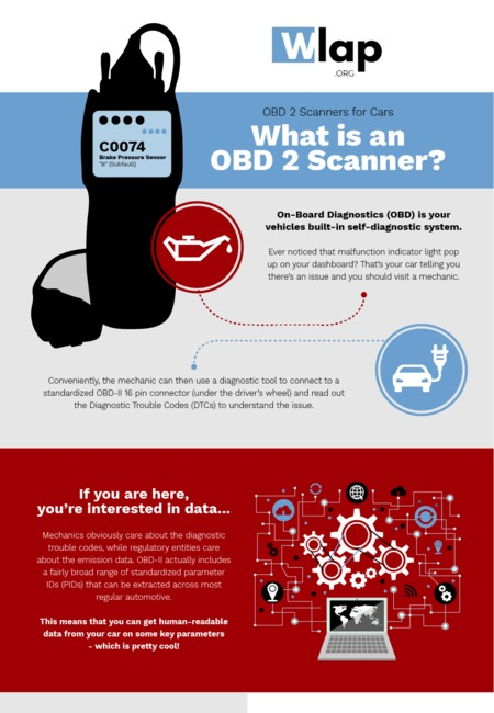 Obd2 scanners buying guide
