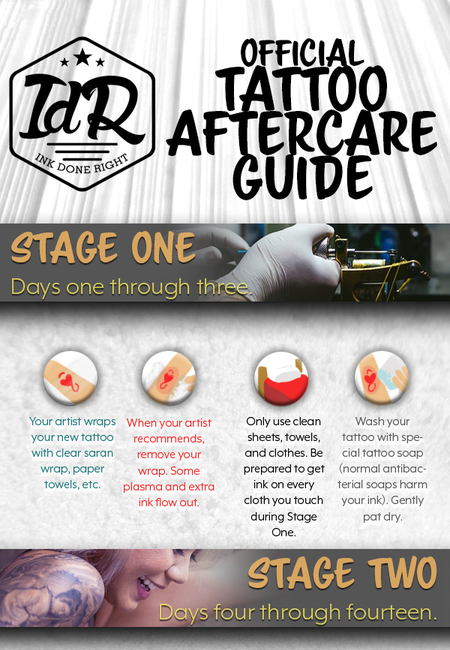 Tattoo aftercare guide tattoo care