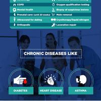 Is direct primary care right for you infographic
