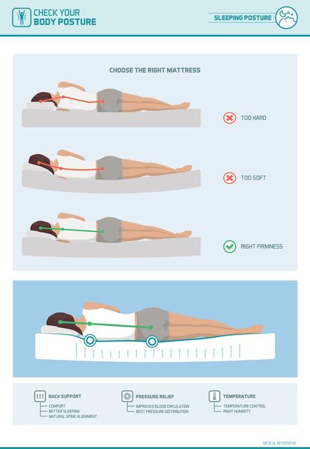 Sleeping posture infographic