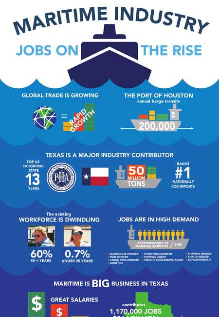 Sjc maritime infographic 1