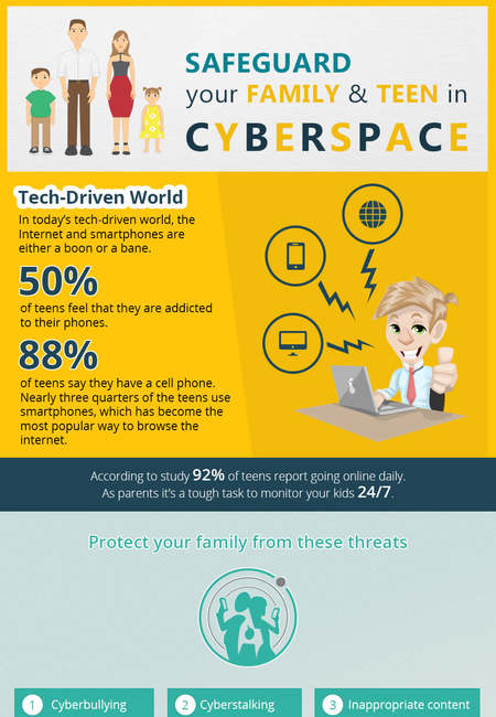 Safeguard your family cyberspace